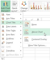 How To Insert A Chart In Excel 2013 Excel 2013 Charts