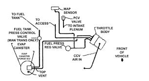 2003 pontiac grand prix vacuum diagram 2003 image i need a vacuum hose diagram for a 93 grand prix 3 1 l on 2003