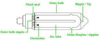 sodium vapor lighting wiring diagram wiring diagram and schematic quartz restrike for mercury vapor metal halide or high pressure