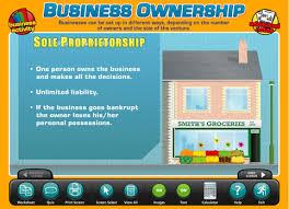 Business Ownership Interactive Software Download