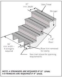 Trex Span Chart Image Result For Trex Stair Treads In 2019 Deck Stairs