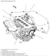 similiar engine diagram for 2006 clorado 3 5l keywords 5l colorado engine cooling diagram colorado car wiring diagram