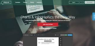 best tools to create infographics online for more than 4 5millions of infographs have been created infogr am reputable organizations like google linkedin skycanner university of cambridge