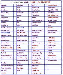 Aldi Grocery List Write Craftweb Free Business Template