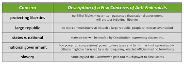 Constitutions And Contracts Ratification Or Approving The