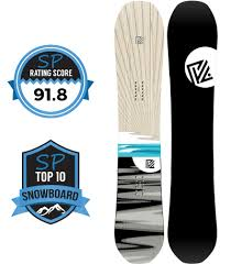 Yes Snowboard Size Chart Yes Pick Your Line Review Freeride Snowboard Review