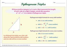 Pythagoras Theorem Chart Pythagorean Theorem Worksheets