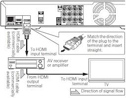 wiring harness diagram for kenwood car stereo wiring diagram and wiring diagram sony car stereo get image about
