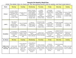 Printable Diabetic Meal Plan Chart 10 Efficient Sample Diabetic Meal Plan