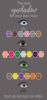 best eyeshadow colors for your eye colors on lovesglam