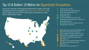 which cities are best for workers out college degrees next city the federal reserve banks of philadelphia atlanta and cleveland released this chart last week a report called identifying opportunity occupations in