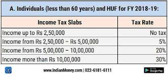 Income Tax Rules For Fy 2018 19 Indianmoney