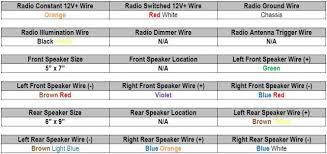 1993 mazda miata radio wiring diagram 1999 mazda miata wiring 95 miata radio wiring diagram at 1990 Mazda Miata Radio Wiring Diagram