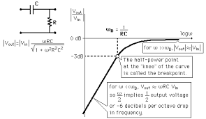 Design High Pass Filter Electrical Engineering Stack Exchange