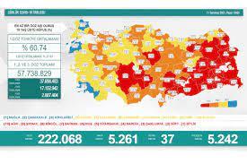 Vaka sayıları açıklandı! Türkiye'nin 11 temmuz koronavirüs tablosu...