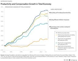 Salary To Hourly Chart Workers Compensation Growing Along With Productivity The
