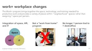 rethinking office space. facilities work overview 34 rethinking office space