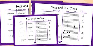 Musical Notes And Rest Chart Musical Notes Rest Chart Beat