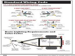 airstream 7 pin wiring diagram wiring forums 6 way trailer plug wiring diagram at 7 Pin Wiring Diagram Rv