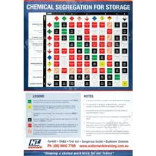 Dangerous Goods Separation Chart Chemical Information Panel Signs Chemical Segregation For