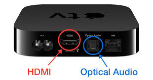 guide to connecting your apple tv to surround sound speakers appletv rear ports