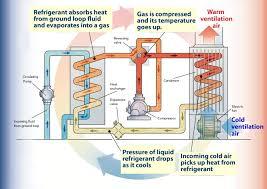 trane xe 1000 heat pump wiring diagram on trane images free Wiring Diagram For Trane Heat Pump geothermal heat pump diagram trane xe1000 wiring diagram trane heat pump parts manual wiring diagram for trane heat pump symbols