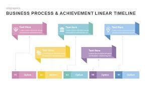 Timeline Template Business Process Achievement Linear Timeline Powerpoint Template