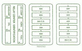 cadillaccar wiring diagram page 13 1994 cadillac etc fuse box diagram