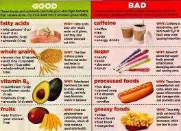 What Is The Best Healthy Diet Plan For Glowing Skin Quora
