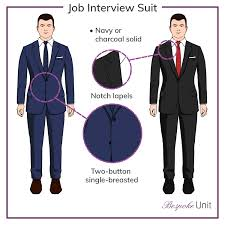 Interview Outfits For Men What To Wear To A Job Interview For Men Bespoke Unit