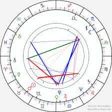 Michael Mills Birth Chart Horoscope Date Of Birth Astro