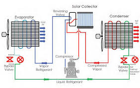 air conditioner how it works. diagram air conditioner how it works