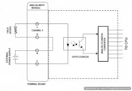programmable logic controller plc wiki odesie by tech transfer a schematic diagram of an analog dc input module is shown in figure 9