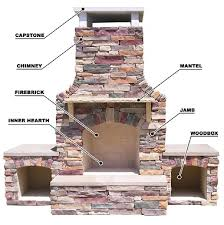fireplace chimney design. perfect design outdoor fireplace chimney agreeable fireplaces amp fire pits s