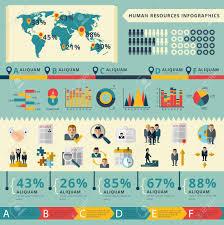Во всем мире персонал персоналом Подбор персонала и консультации  Во всем мире персонал персоналом Подбор персонала и консультации стратегии управления инфографика Статистика чарты презентация плаката