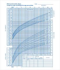 Boy Growth Chart Birth To 36 Month Sample Boys Growth Chart 5 Documents In Pdf