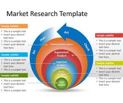 Free Market Research Powerpoint Template Free Powerpoint Templates