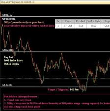 Mcx Crude Oil Live Chart Investing Com Thomson Reuters Mcx Icomdex Crude Oil Advanced Chart