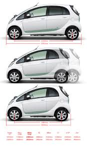 Micro EV replacement for G-Wiz? Toyota IQ, iMiev Chop or other ...