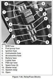 2006 harley davidson sportster wiring diagram wiring diagram 2003 harley davidson sportster 883 wiring diagram home