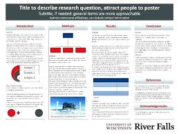 A0 Size Poster Template Business Poster Template Free Research Scientific Flyer