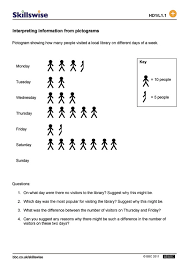 ma37grap-l1-w-interpreting-info-from-pictograms-592x838.jpg