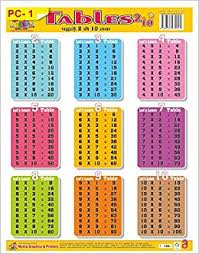 2 To 10 Table Chart Buy Plastic Chart 2 To 10 Book Online At Low Prices In India
