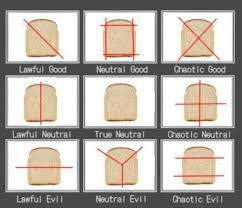Sandwich Chart Sandwich Alignment Chart 9gag