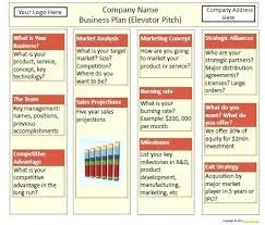 business plan ppt sample templates for business proposal set template plan group sample