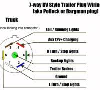 7 rv plug wiring diagram the best wiring diagram 2017 7 way trailer plug wiring diagram ford at 7 Rv Plug Diagram