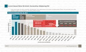 Custom Charts Graphs Slidedesignr