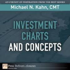 Investment Charts And Concepts Ebook By Michael N Kahn Cmt Rakuten Kobo
