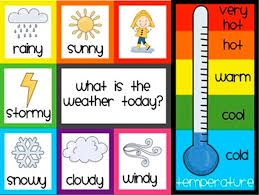 Weather Chart Printable Preschool Weather Chart Printable Preschool Weather