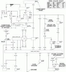 1999 international 4700 wiring diagram 1999 image 1999 international 4700 starter wiring diagram wiring diagram on 1999 international 4700 wiring diagram